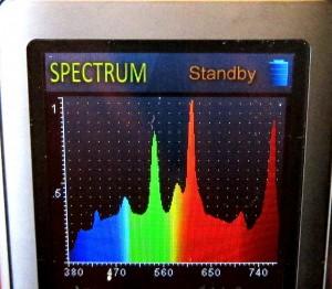 Spektralfördelning hos en ljuskälla